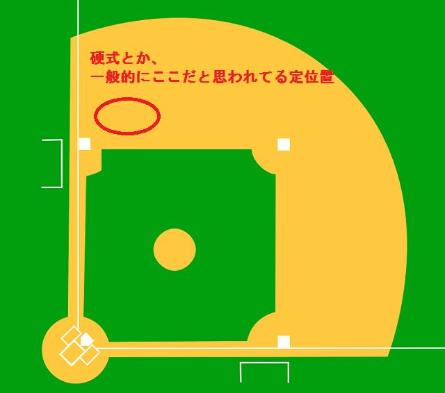 軟式野球のサードの定位置