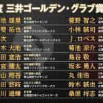 【プロ野球】2017年度ゴールデングラブ賞発表!受賞者一覧はコチラ!